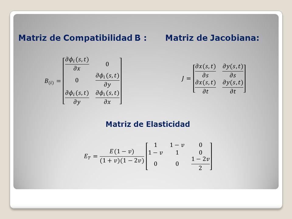 Matriz de Compatibilidad B :Matriz de Jacobiana: Matriz de Elasticidad