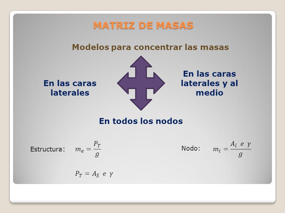 MATRIZ DE MASAS Modelos para concentrar las masas En las caras laterales En las caras laterales y al medio En todos los nodos Estructura : Nodo: