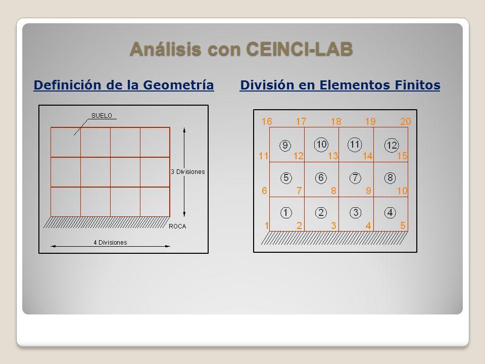 Análisis con CEINCI-LAB Definición de la GeometríaDivisión en Elementos Finitos