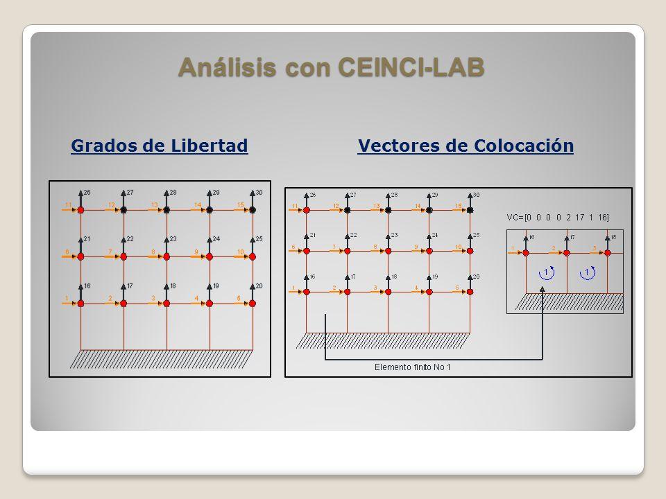 Análisis con CEINCI-LAB Grados de Libertad Vectores de Colocación