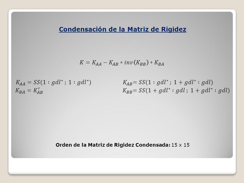 Condensación de la Matriz de Rigidez Orden de la Matriz de Rigidez Condensada: 15 x 15
