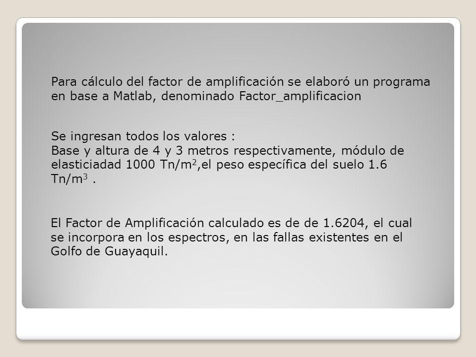 Para cálculo del factor de amplificación se elaboró un programa en base a Matlab, denominado Factor_amplificacion Se ingresan todos los valores : Base