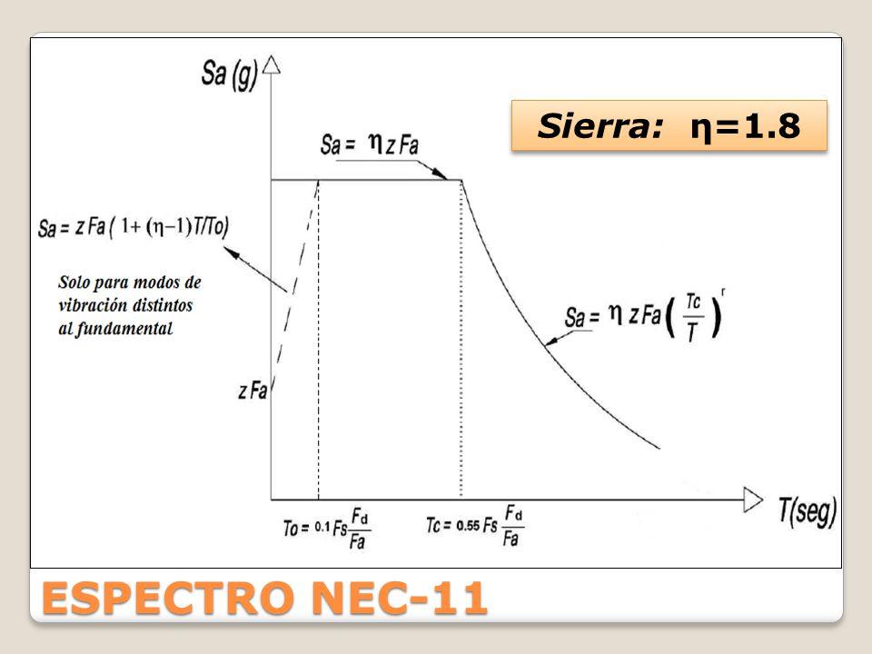 ESPECTRO NEC-11 Sierra: η=1.8