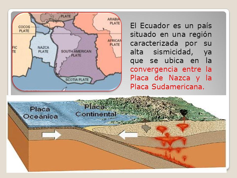 INTRODUCCIÓN El Ecuador es un país situado en una región caracterizada por su alta sismicidad, ya que se ubica en la convergencia entre la Placa de Na