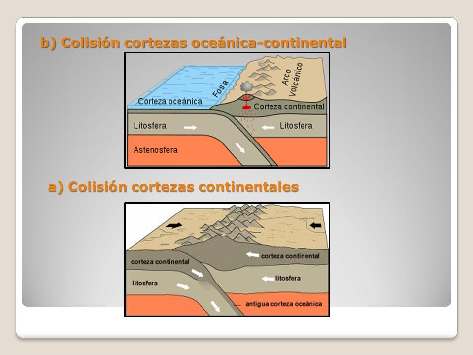 b) Colisión cortezas oceánica-continental a) Colisión cortezas continentales