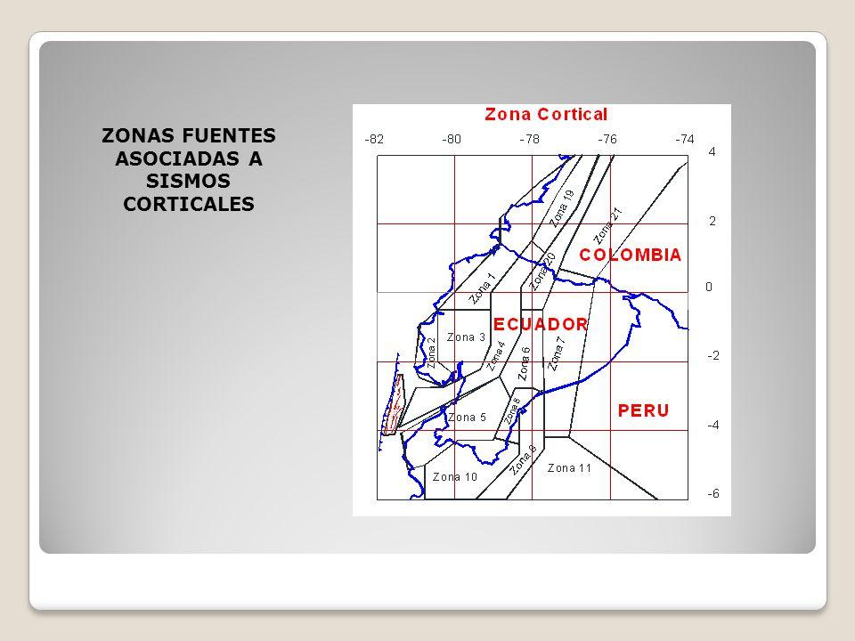 ZONAS FUENTES ASOCIADAS A SISMOS CORTICALES