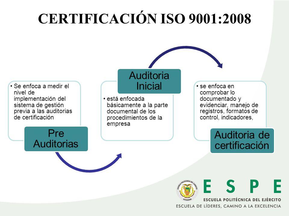 CERTIFICACIÓN ISO 9001:2008 Se enfoca a medir el nivel de implementación del sistema de gestión previa a las auditorias de certificación Pre Auditoria