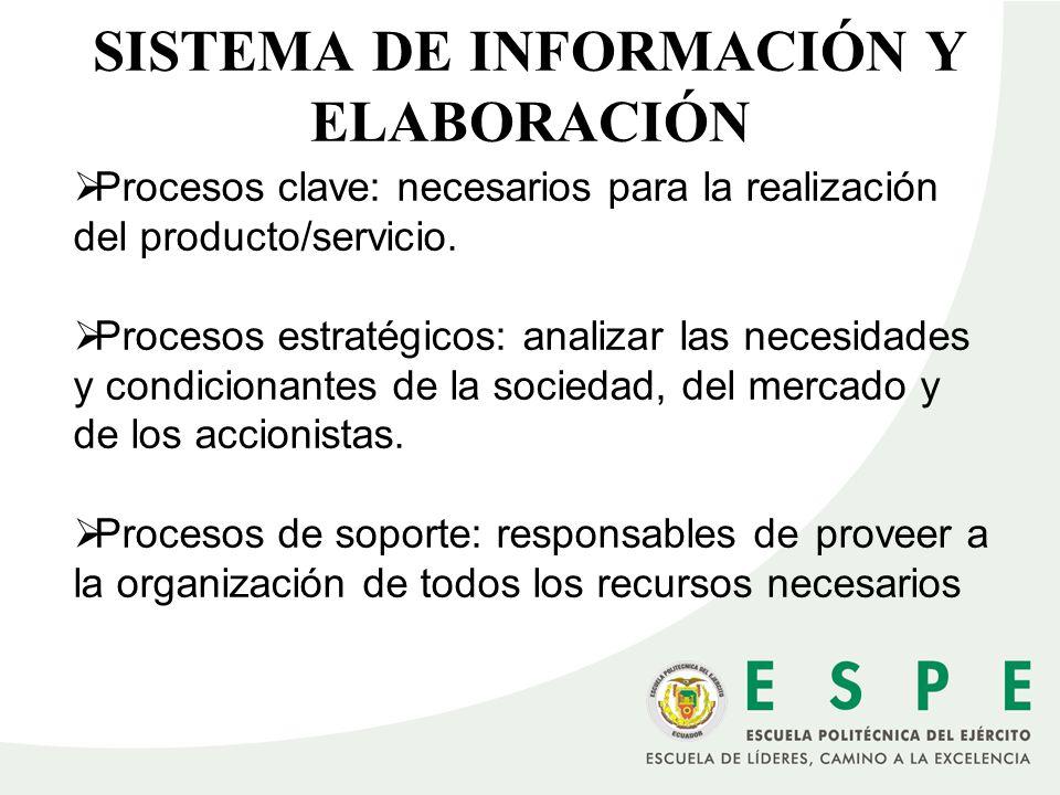 SISTEMA DE INFORMACIÓN Y ELABORACIÓN Procesos clave: necesarios para la realización del producto/servicio. Procesos estratégicos: analizar las necesid