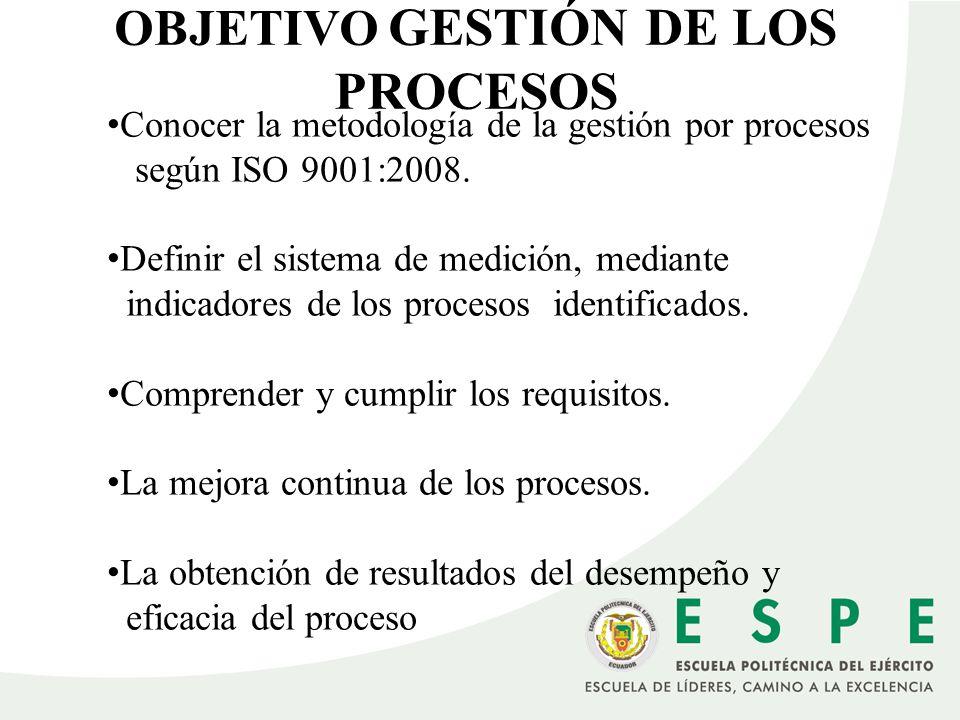 OBJETIVO GESTIÓN DE LOS PROCESOS Conocer la metodología de la gestión por procesos según ISO 9001:2008. Definir el sistema de medición, mediante indic