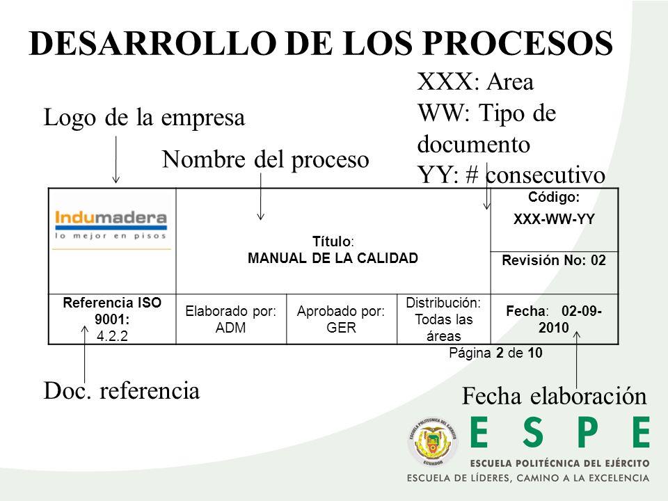 DESARROLLO DE LOS PROCESOS Logo de la empresa Título: MANUAL DE LA CALIDAD Código: XXX-WW-YY Revisión No: 02 Referencia ISO 9001: 4.2.2 Elaborado por: