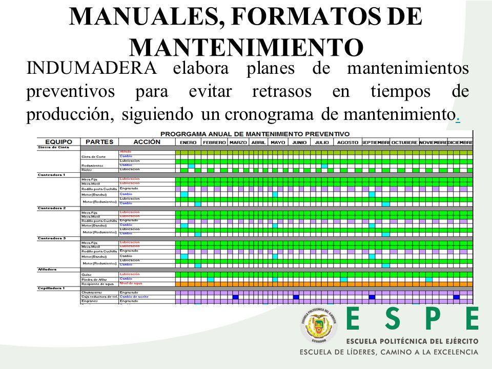 MANUALES, FORMATOS DE MANTENIMIENTO INDUMADERA elabora planes de mantenimientos preventivos para evitar retrasos en tiempos de producción, siguiendo u