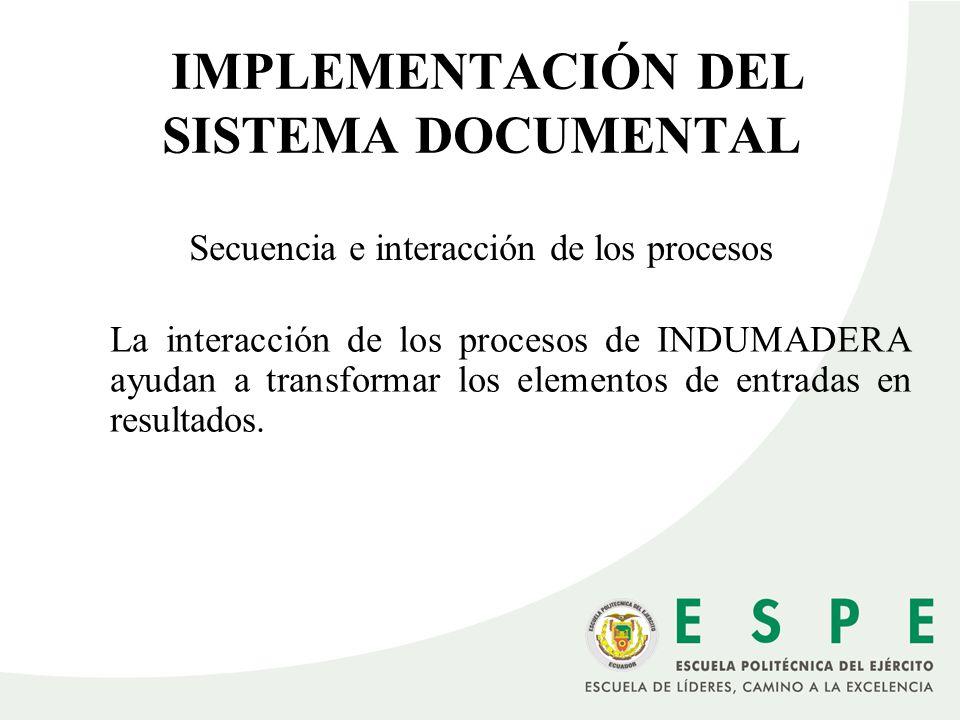Secuencia e interacción de los procesos La interacción de los procesos de INDUMADERA ayudan a transformar los elementos de entradas en resultados. IMP