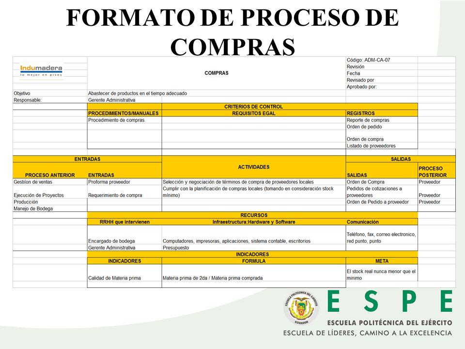 FORMATO DE PROCESO DE COMPRAS