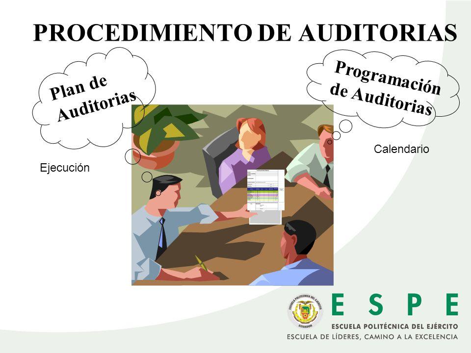 PROCEDIMIENTO DE AUDITORIAS Plan de Auditorias Programación de Auditorias Calendario Ejecución