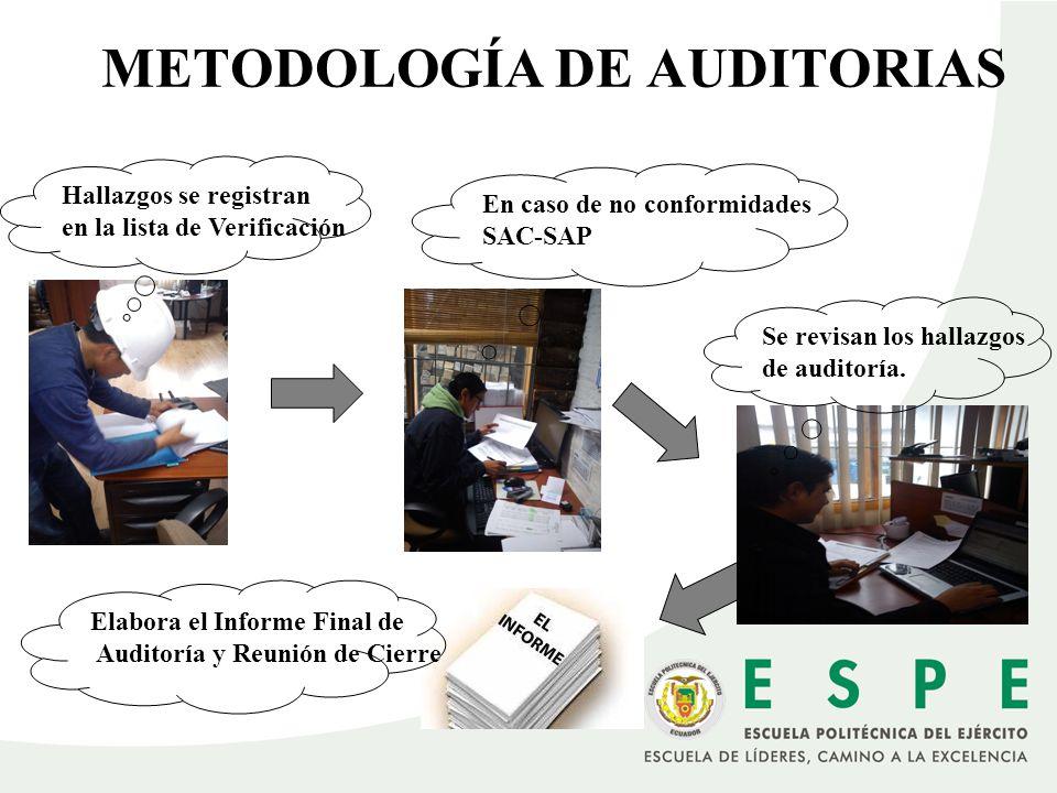 METODOLOGÍA DE AUDITORIAS Se revisan los hallazgos de auditoría. En caso de no conformidades SAC-SAP Hallazgos se registran en la lista de Verificació