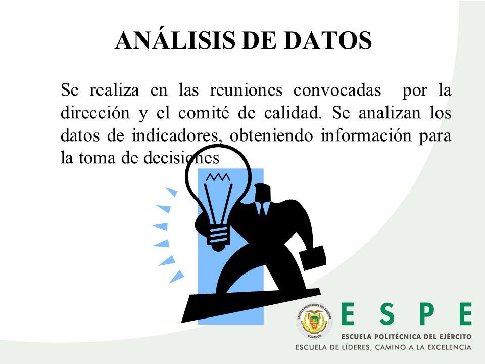 ANÁLISIS DE DATOS Se realiza en las reuniones convocadas por la dirección y el comité de calidad. Se analizan los datos de indicadores, obteniendo inf