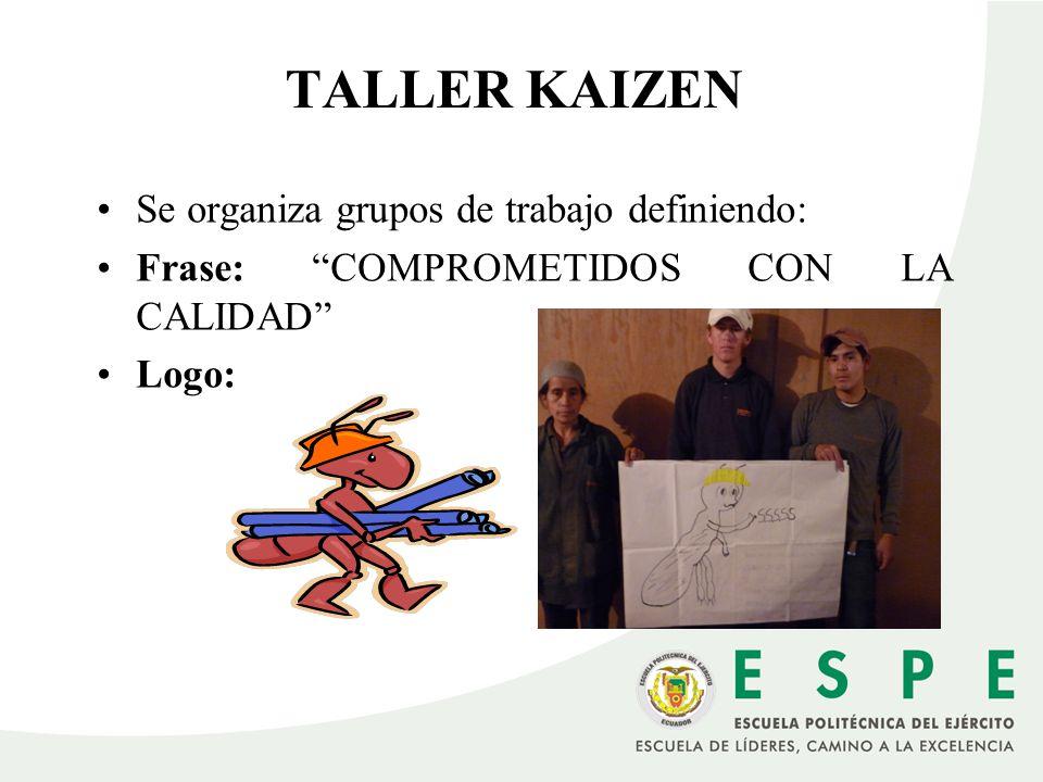 TALLER KAIZEN Se organiza grupos de trabajo definiendo: Frase: COMPROMETIDOS CON LA CALIDAD Logo: