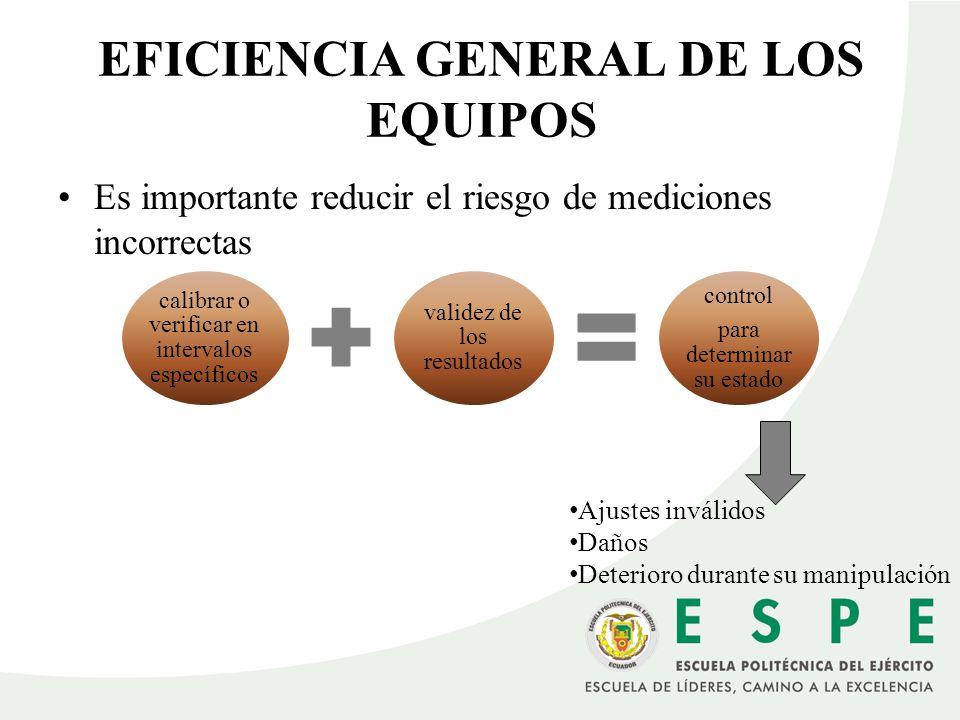 Es importante reducir el riesgo de mediciones incorrectas EFICIENCIA GENERAL DE LOS EQUIPOS calibrar o verificar en intervalos específicos validez de