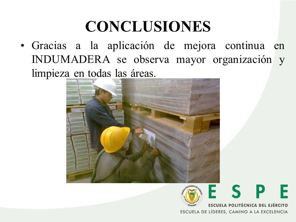 CONCLUSIONES Gracias a la aplicación de mejora continua en INDUMADERA se observa mayor organización y limpieza en todas las áreas.