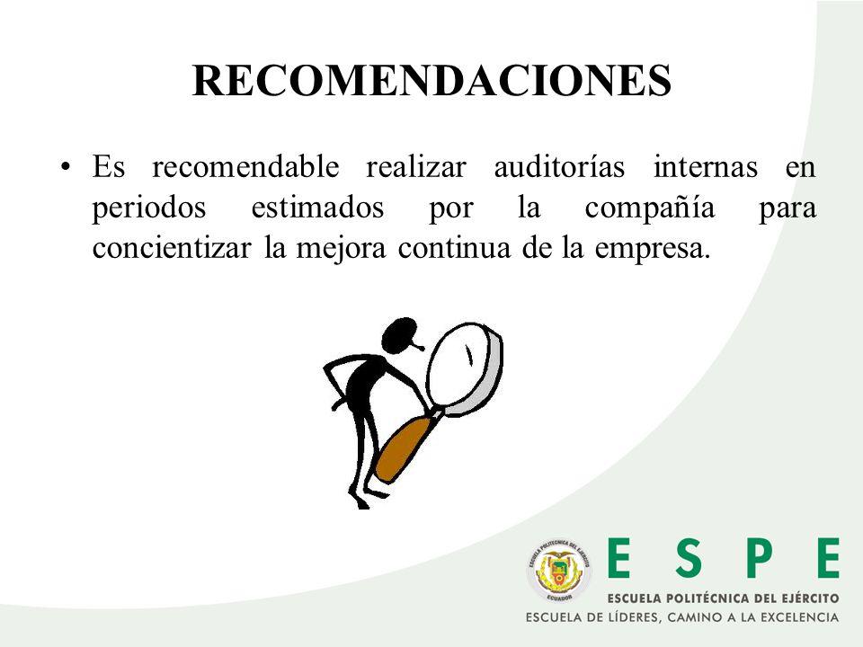 RECOMENDACIONES Es recomendable realizar auditorías internas en periodos estimados por la compañía para concientizar la mejora continua de la empresa.