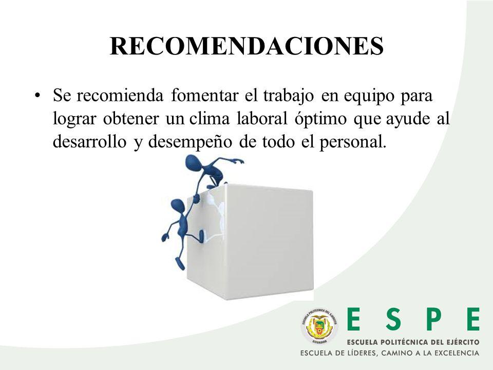 RECOMENDACIONES Se recomienda fomentar el trabajo en equipo para lograr obtener un clima laboral óptimo que ayude al desarrollo y desempeño de todo el