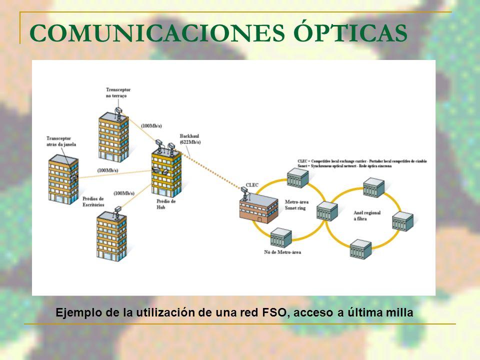 COMUNICACCIONES ÓPTICAS Desventajas Alta dependencia de las condiciones climáticas y de visibilidad. Estabilidad en el alineamiento. Las variaciones e