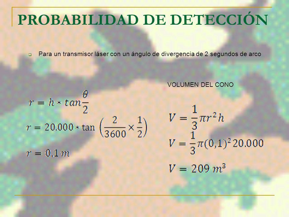 PROBABILIDAD DE DETECCIÓN Para fines de comparación, se supone que una señal de transmisión puede llegar a una distancia de 20 km (es decir, h = 20.00