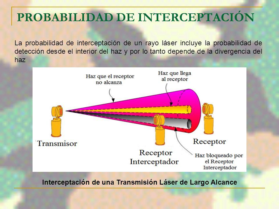 PROBABILIDAD DE DETECCIÓN Azimut patrón de un láser