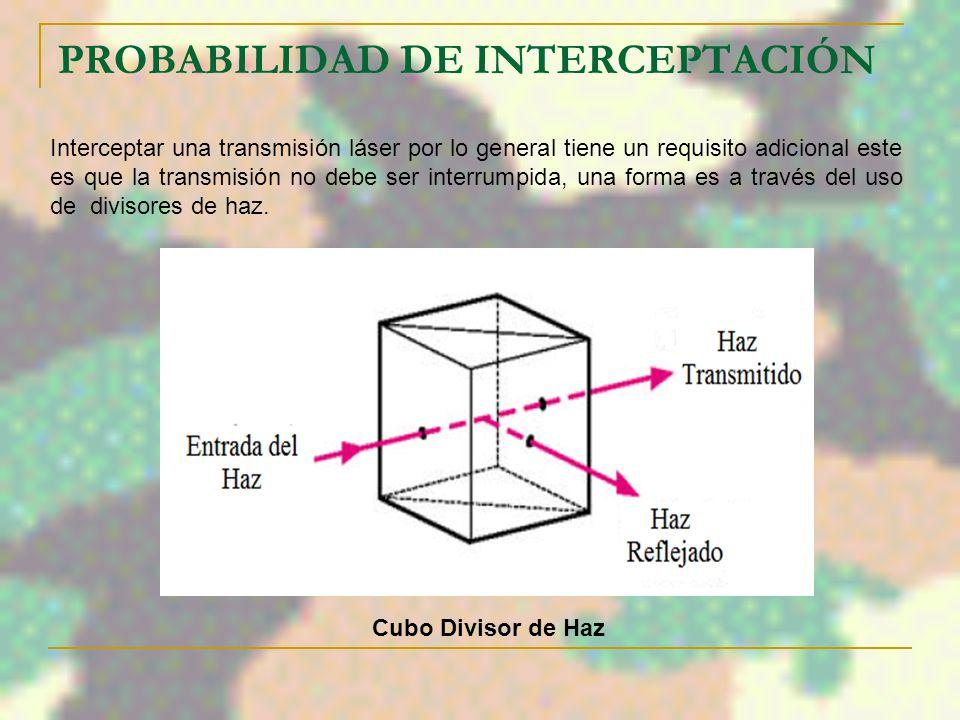 PROBABILIDAD DE INTERCEPTACIÓN Interceptación de una Transmisión Láser de Largo Alcance La probabilidad de interceptación de un rayo láser incluye la