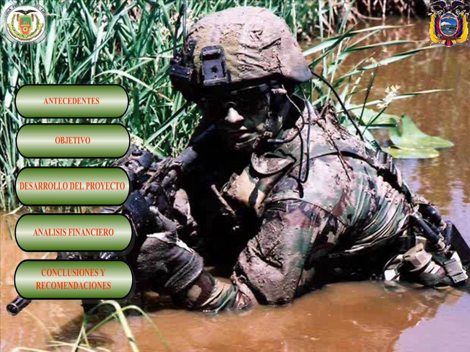 SITUACIÓN ACTUAL Diseño Físico de la red de la Escuela Politécnica del Ejército