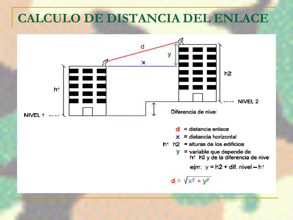 CONSIDERACIONES PRELIMINARES Funcionalidad Escalabilidad Adaptabilidad Facilidad de administración Tráfico medido actual El tráfico actual de datos cu