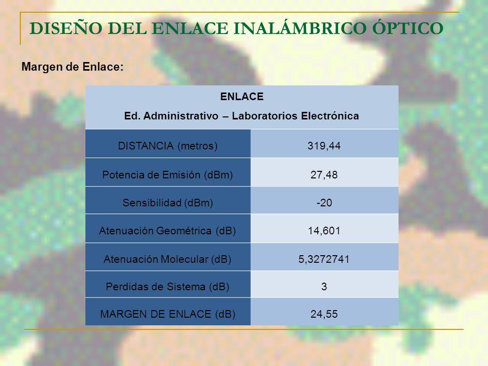 DISEÑO DEL ENLACE INALÁMBRICO ÓPTICO Atenuación Atmosférica: ENLACE DISTANCIA (metros) σ =β n TRANSMITANCIA ATENUACIÓN ATMOSFÉRICA (dB) ED. Administra