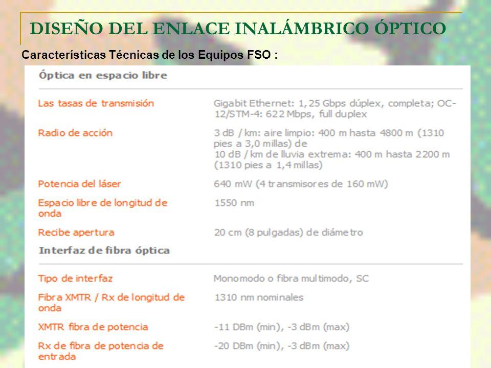 DISEÑO DEL ENLACE INALÁMBRICO ÓPTICO Tiempo de Propagación de la Señal : NoNo ENLACES Distancia (m) Tiempo de Procesamiento Electrónico equipos FSO (s