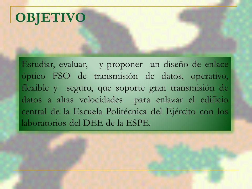 DISEÑO DEL ENLACE INALÁMBRICO ÓPTICO Enlace Inalámbrico Óptico propuesto para el Ed.