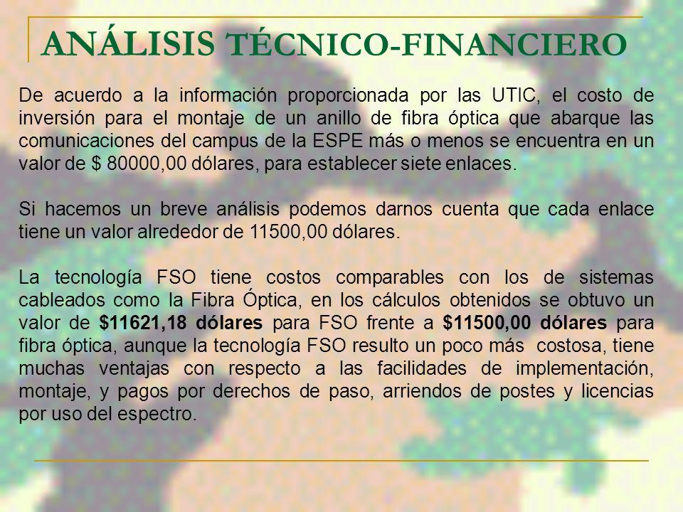 ANÁLISIS TÉCNICO-FINANCIERO Costos Totales del Enlace Inalámbrico Óptico en el Espacio Libre (FSO) CaracterísticasCantidad Valor Unitario Valor Total