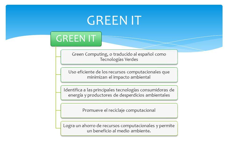 GREEN IT Green Computing, o traducido al español como Tecnologías Verdes Uso eficiente de los recursos computacionales que minimizan el impacto ambiental Identifica a las principales tecnologías consumidoras de energía y productores de desperdicios ambientales Promueve el reciclaje computacional Logra un ahorro de recursos computacionales y permite un beneficio al medio ambiente.