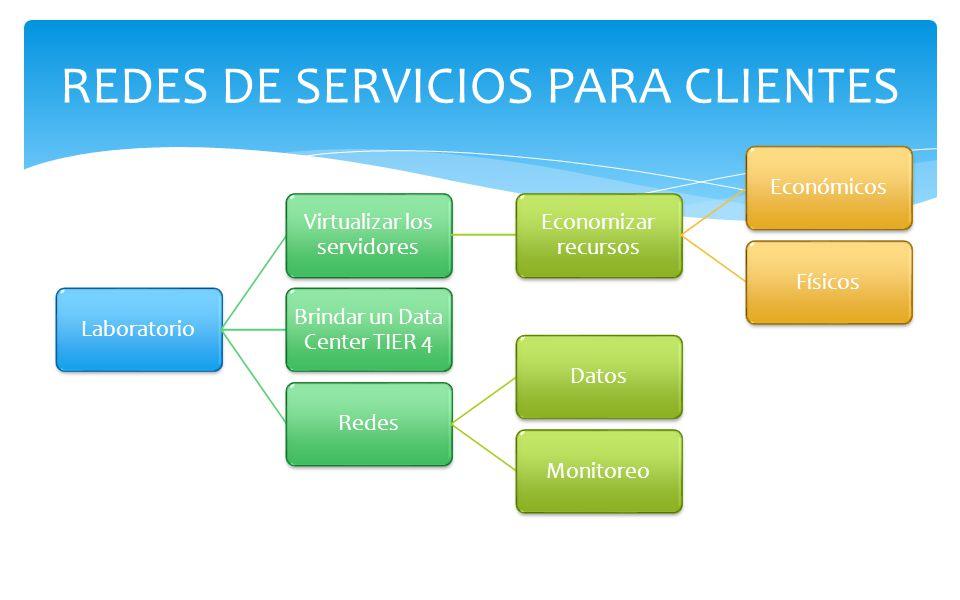 Laboratorio Virtualizar los servidores Economizar recursos EconómicosFísicos Brindar un Data Center TIER 4 RedesDatosMonitoreo REDES DE SERVICIOS PARA CLIENTES