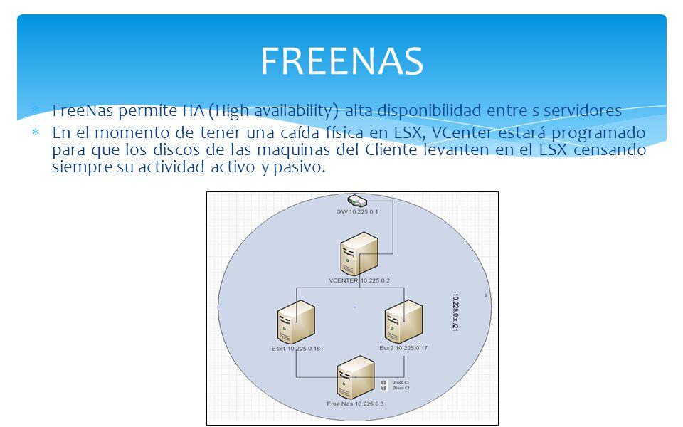 FreeNas permite HA (High availability) alta disponibilidad entre s servidores En el momento de tener una caída física en ESX, VCenter estará programado para que los discos de las maquinas del Cliente levanten en el ESX censando siempre su actividad activo y pasivo.