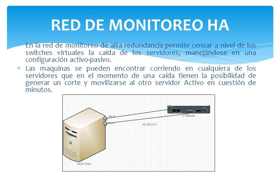 En la red de monitoreo de alta redundancia permite censar a nivel de los switches virtuales la caída de los servidores, manejándose en una configuración activo-pasivo.