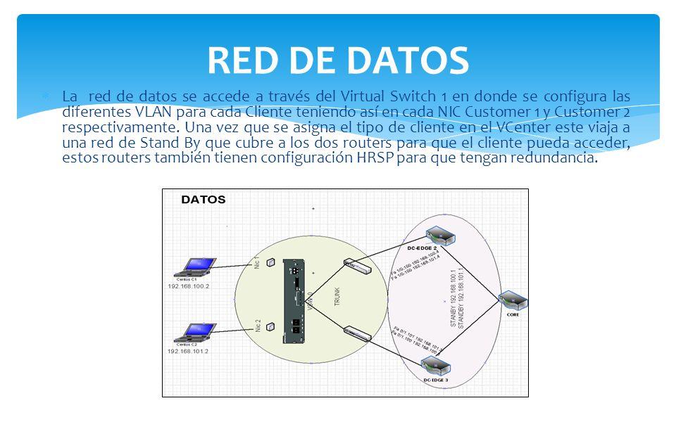 La red de datos se accede a través del Virtual Switch 1 en donde se configura las diferentes VLAN para cada Cliente teniendo así en cada NIC Customer 1 y Customer 2 respectivamente.
