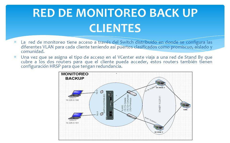 La red de monitoreo tiene acceso a través del Switch distribuido en donde se configura las diferentes VLAN para cada cliente teniendo así puertos clasificados como promiscuo, aislado y comunidad.