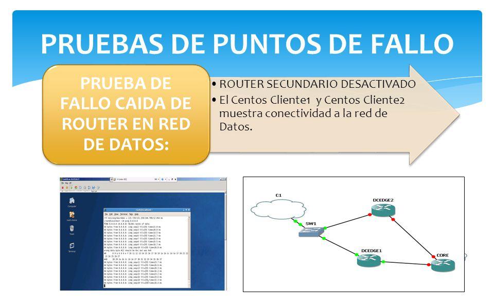 ROUTER SECUNDARIO DESACTIVADO El Centos Cliente1 y Centos Cliente2 muestra conectividad a la red de Datos. PRUEBA DE FALLO CAIDA DE ROUTER EN RED DE D