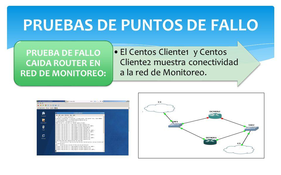 El Centos Cliente1 y Centos Cliente2 muestra conectividad a la red de Monitoreo. PRUEBA DE FALLO CAIDA ROUTER EN RED DE MONITOREO: PRUEBAS DE PUNTOS D