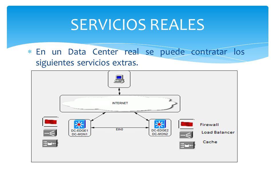 En un Data Center real se puede contratar los siguientes servicios extras. SERVICIOS REALES