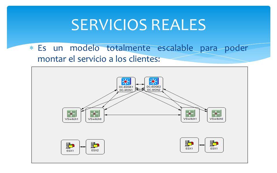 Es un modelo totalmente escalable para poder montar el servicio a los clientes: SERVICIOS REALES