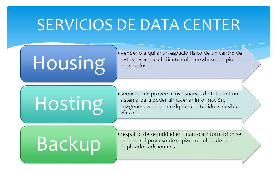 vender o alquilar un espacio físico de un centro de datos para que el cliente coloque ahí su propio ordenador Housing servicio que provee a los usuari