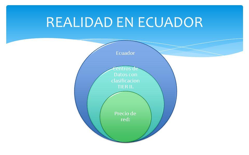 Ecuador Centros de Datos con clasificacion TIER II. Precio de red: REALIDAD EN ECUADOR