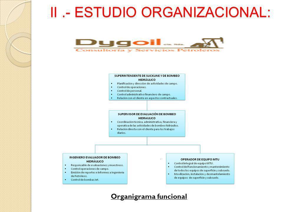 II.- ESTUDIO ORGANIZACIONAL:. Organigrama funcional