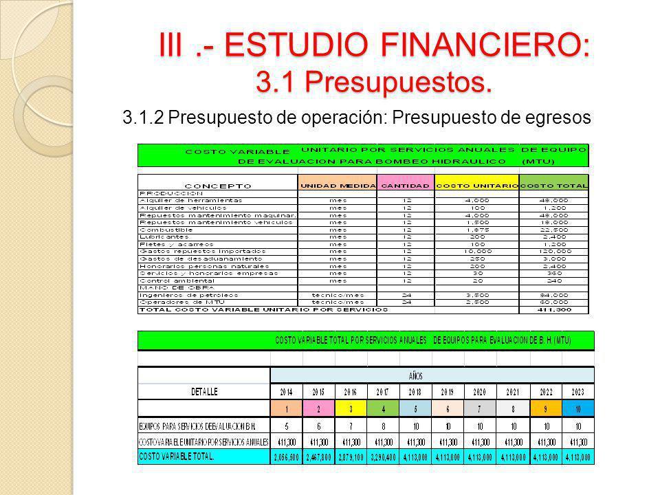 III.- ESTUDIO FINANCIERO: 3.1 Presupuestos. 3.1.2 Presupuesto de operación: Presupuesto de egresos