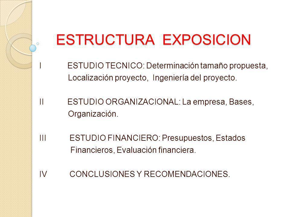 ESTRUCTURA EXPOSICION ESTRUCTURA EXPOSICION IESTUDIO TECNICO: Determinación tamaño propuesta, Localización proyecto, Ingeniería del proyecto. IIESTUDI
